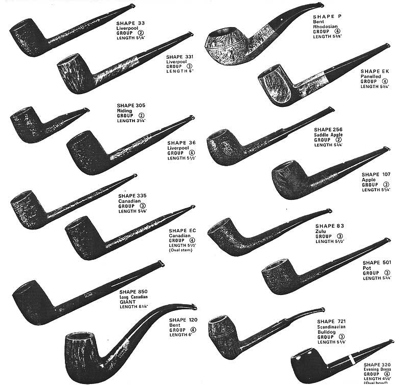 Dunhill pipe shape chart